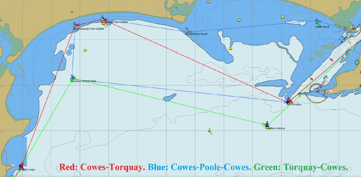 Cowes Torquay Cowes Powerboat Racing Route